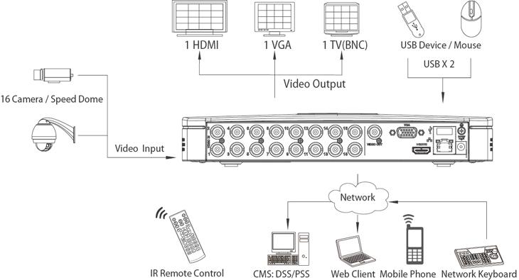电路 电路图 电子 设计 素材 原理图 730_395